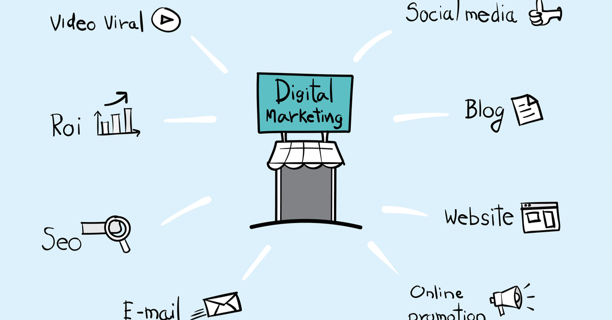 Measuring marketing and digital media benefits