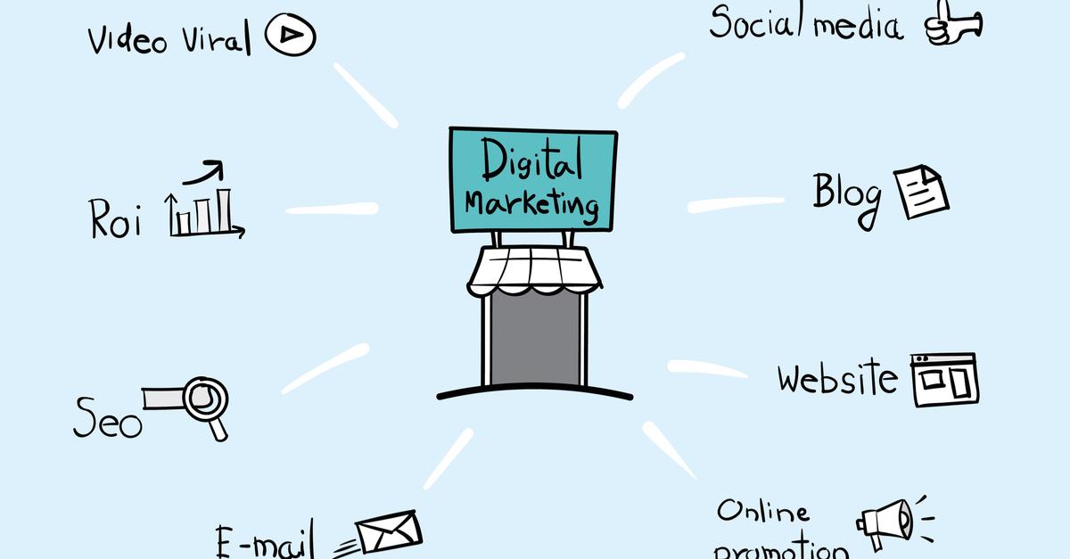 Measuring marketing and digital media benefits