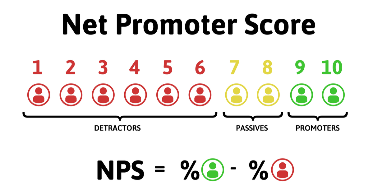 Forget Net Promoter Score, success in SaaS means developing genuine customer partnerships